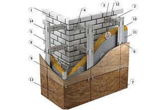 Фасадные отделочные материалы