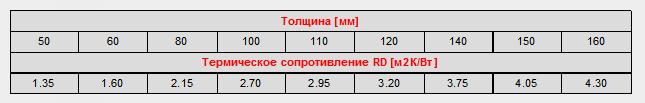 ff602c6f59df