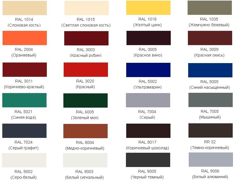 Цветовая гамма профнастила для заборов